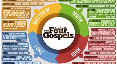 gospels-graphic2